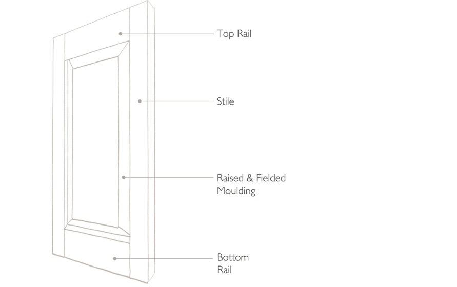 Tnesc Solid Raised and Fielded shutters technical drawing