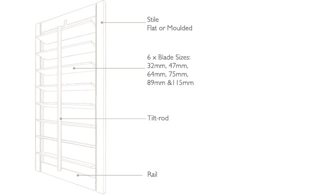 New England Shutters available in 75mm blades